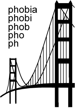 Phobia - Golden Gate Bridge - fear of heights. By Asbjorn Lonvig.