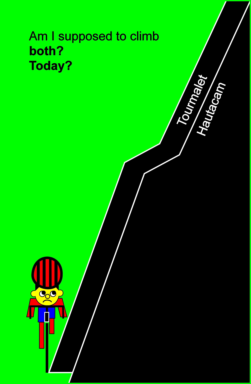 Pau, Hautacam, Tourmalet,                                           Hautacam, Nibali, stage 18,                                           July 24th, Tour de France                                           2014, Tour de France,Pau et                                           Hautacam, Tourmalet, Hautacam,                                           Nibali, étape 18, le 24                                           Juillet, Tour de France 2014,                                           Tour de France